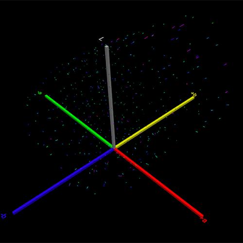 Wizualizacja dokładności wygenerowanego profilu ICC